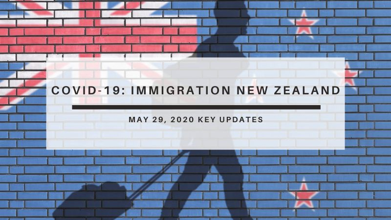 COVID-19 Challenges for Employers and Employees - Key Updates as of May 29, 2020
